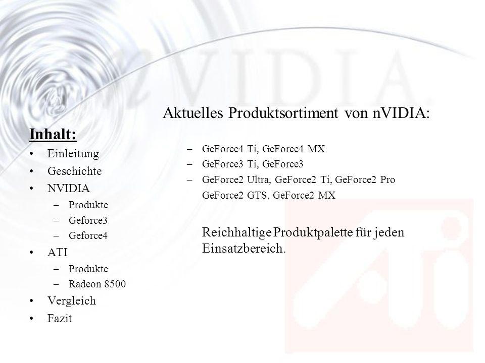 Aktuelles Produktsortiment von nVIDIA: