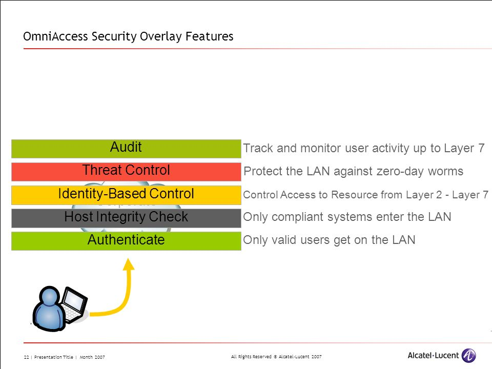 OmniAccess Security Overlay Features