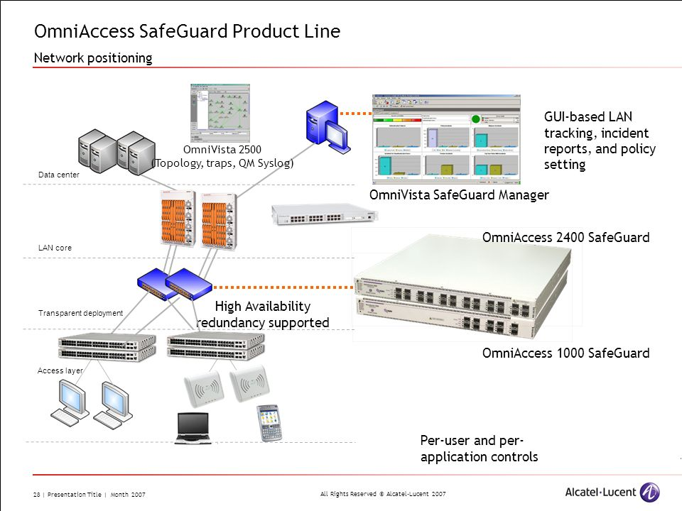 OmniAccess SafeGuard Product Line Network positioning