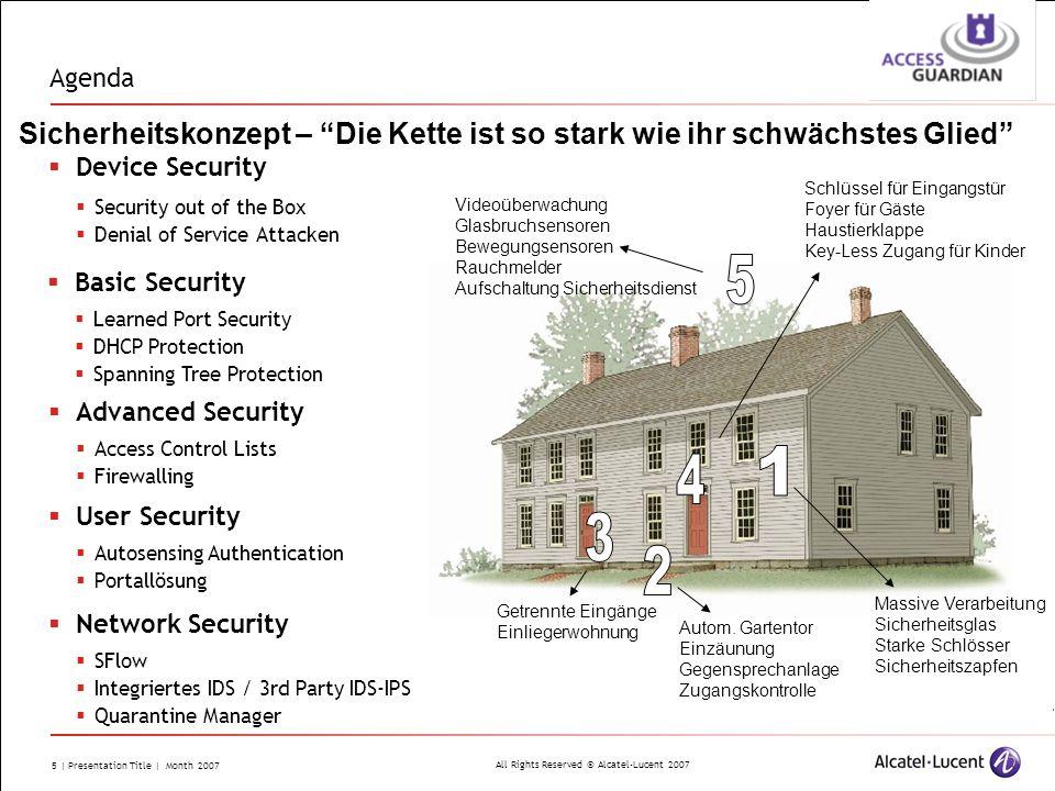 Agenda Sicherheitskonzept – Die Kette ist so stark wie ihr schwächstes Glied Device Security. Security out of the Box.