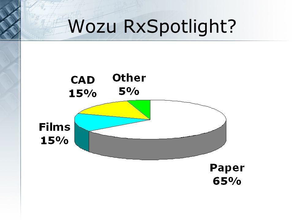 Wozu RxSpotlight