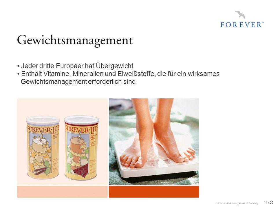• Jeder dritte Europäer hat Übergewicht