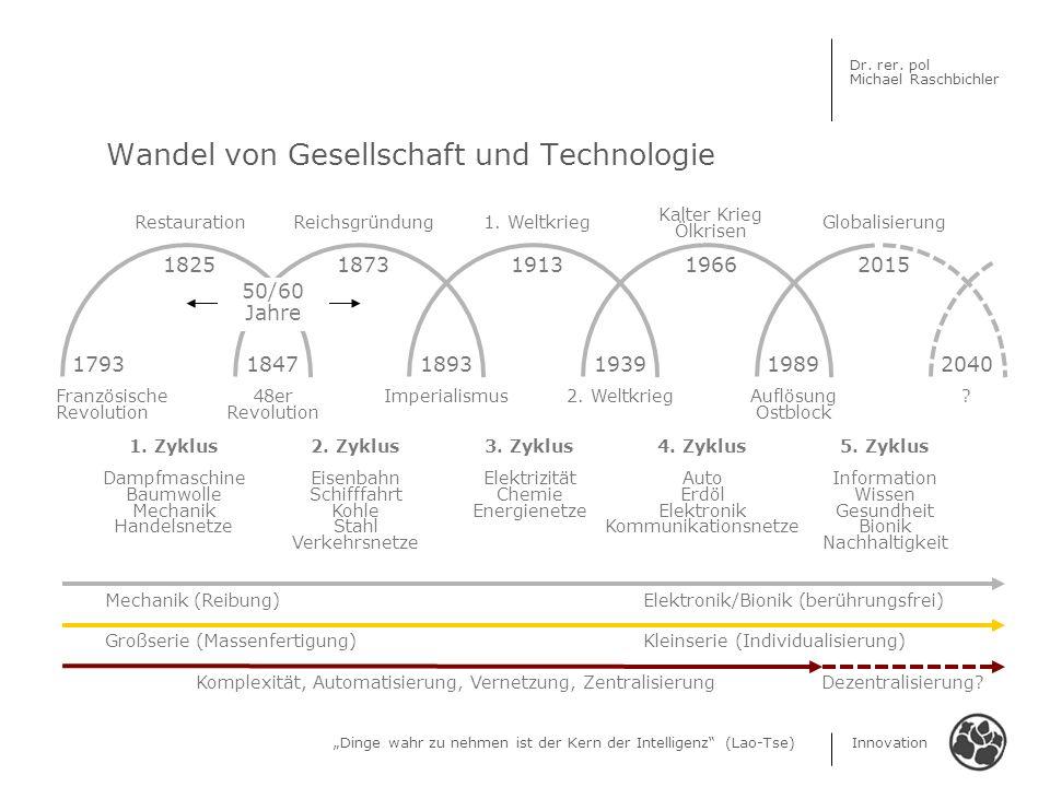 Wandel von Gesellschaft und Technologie