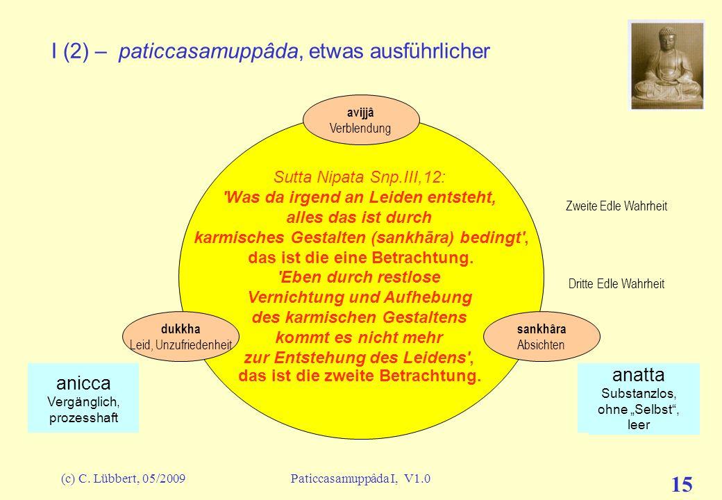 I (2) – paticcasamuppâda, etwas ausführlicher