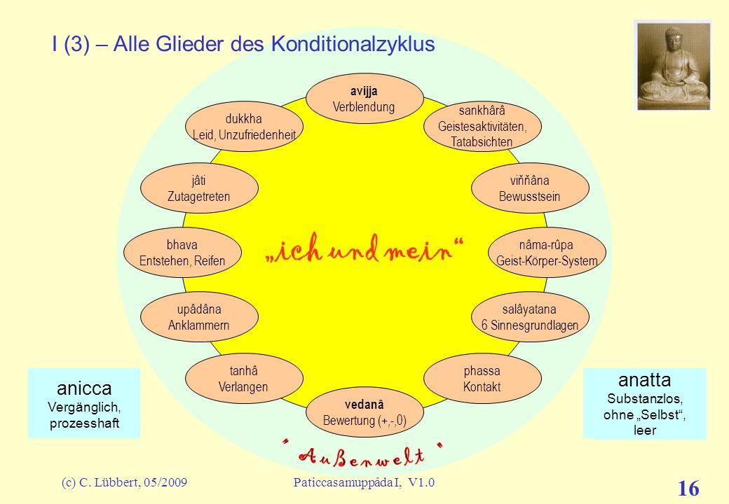 I (3) – Alle Glieder des Konditionalzyklus