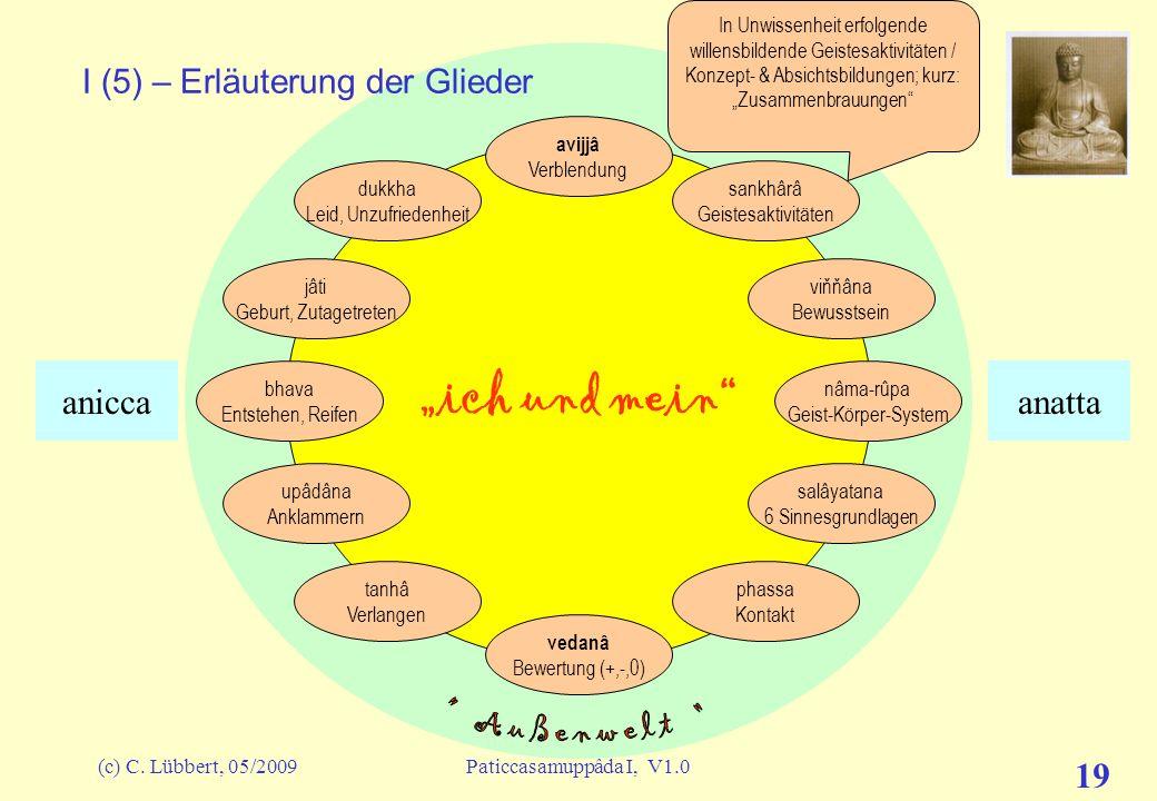 I (5) – Erläuterung der Glieder