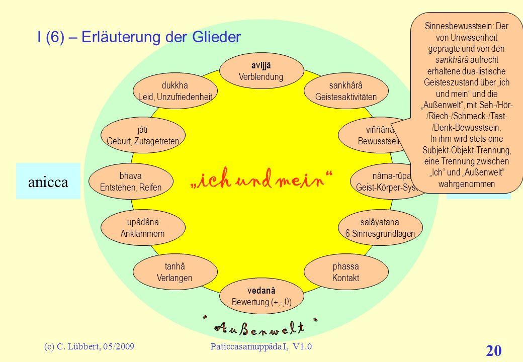 I (6) – Erläuterung der Glieder