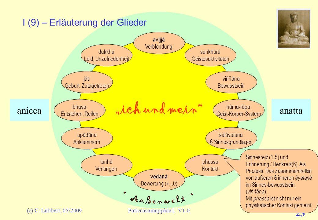 I (9) – Erläuterung der Glieder