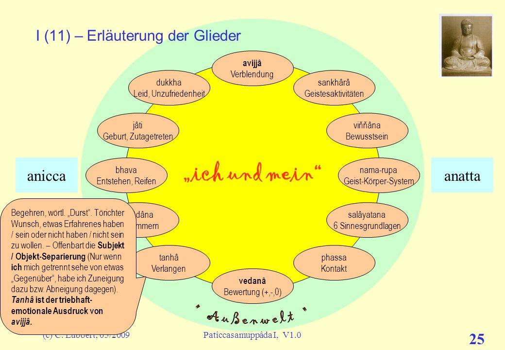 I (11) – Erläuterung der Glieder