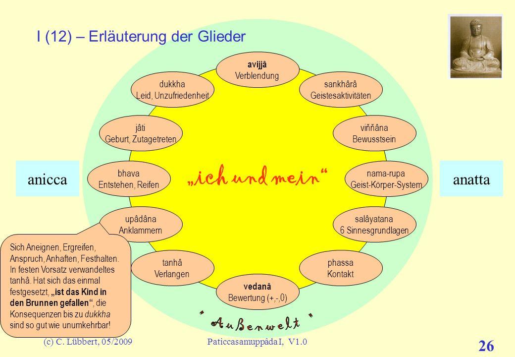 I (12) – Erläuterung der Glieder