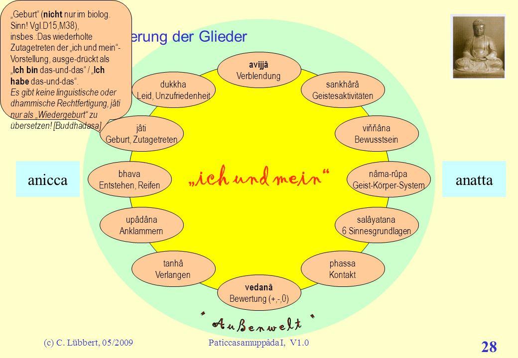 I (14) – Erläuterung der Glieder