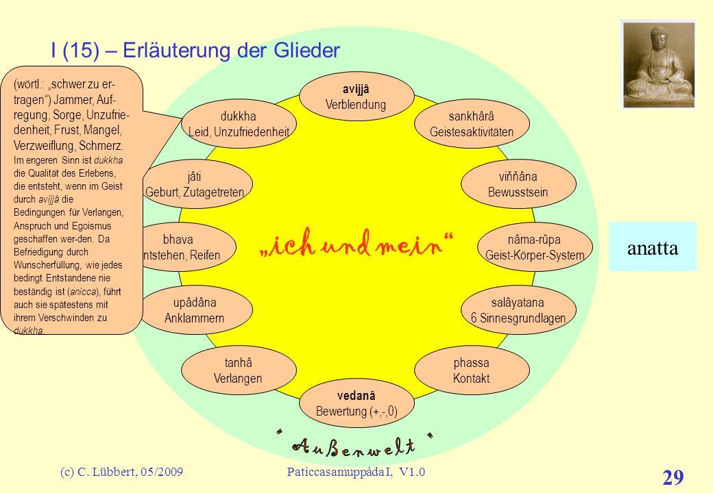 I (15) – Erläuterung der Glieder