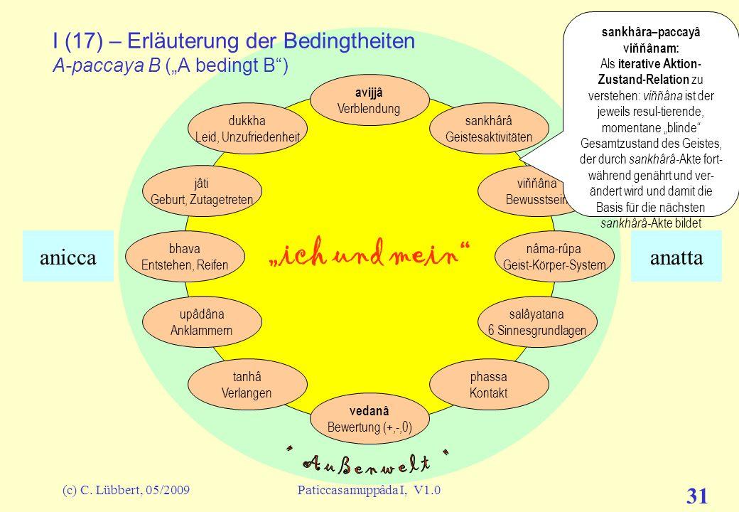 """I (17) – Erläuterung der Bedingtheiten A-paccaya B (""""A bedingt B )"""