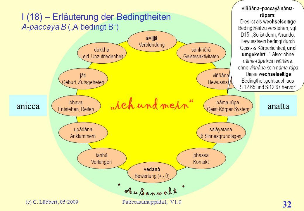 """I (18) – Erläuterung der Bedingtheiten A-paccaya B (""""A bedingt B )"""