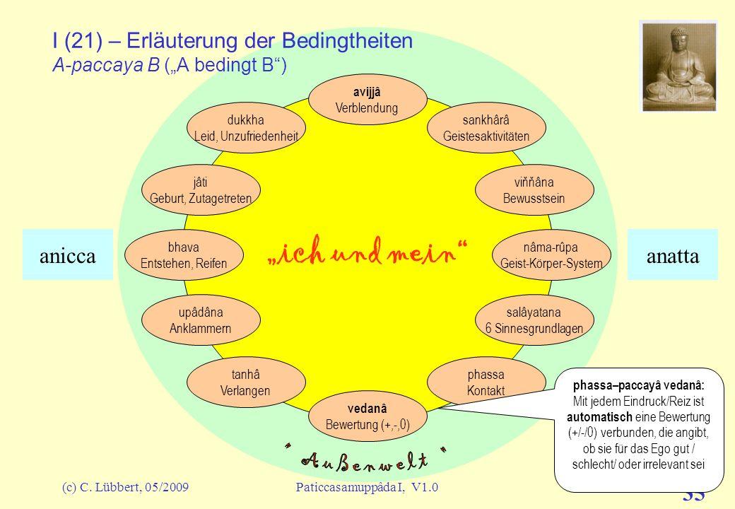 """I (21) – Erläuterung der Bedingtheiten A-paccaya B (""""A bedingt B )"""
