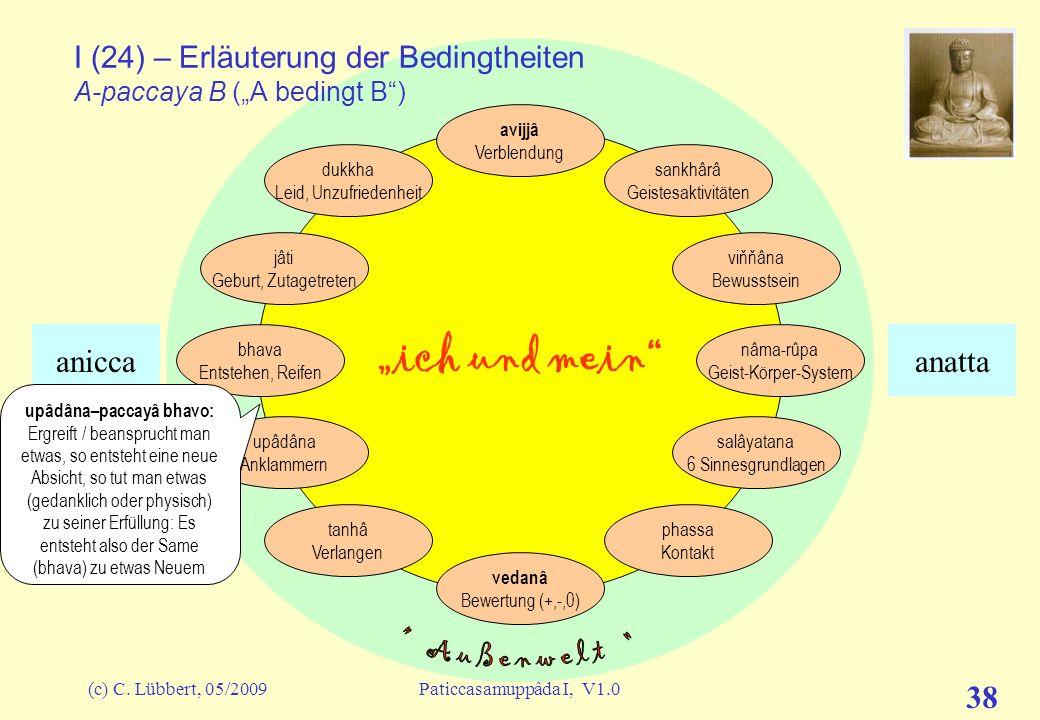 """I (24) – Erläuterung der Bedingtheiten A-paccaya B (""""A bedingt B )"""
