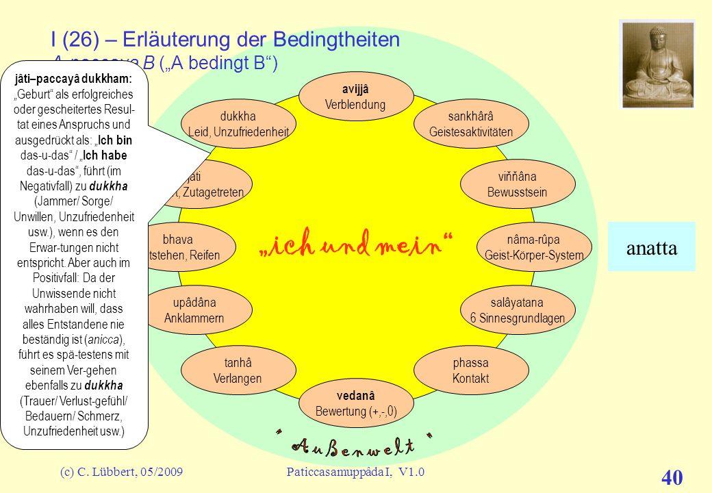 """I (26) – Erläuterung der Bedingtheiten A-paccaya B (""""A bedingt B )"""