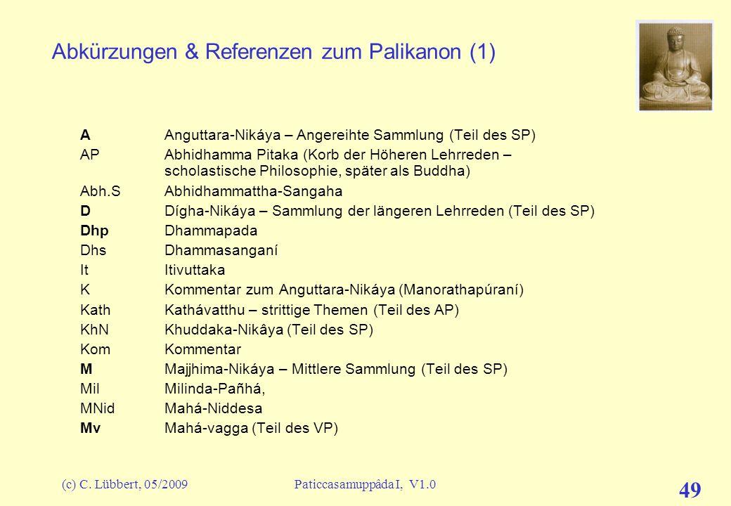 Abkürzungen & Referenzen zum Palikanon (1)