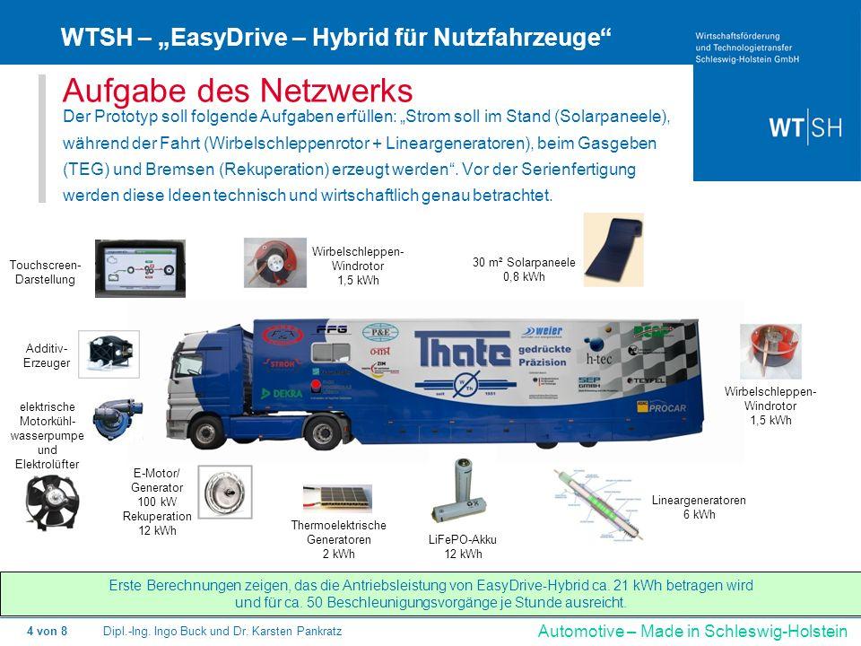 """Aufgabe des Netzwerks WTSH – """"EasyDrive – Hybrid für Nutzfahrzeuge"""