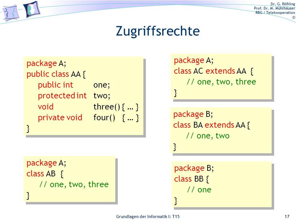 Zugriffsrechte package A; package A; class AC extends AA {