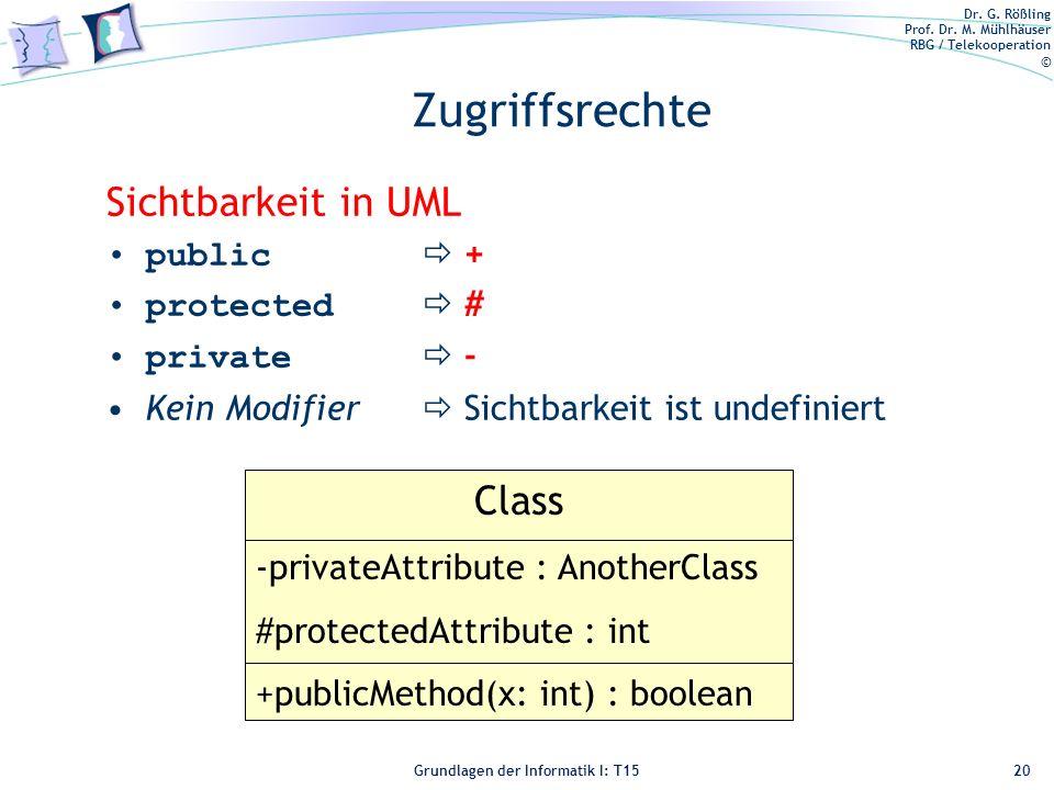 Zugriffsrechte Sichtbarkeit in UML Class public  + protected  #