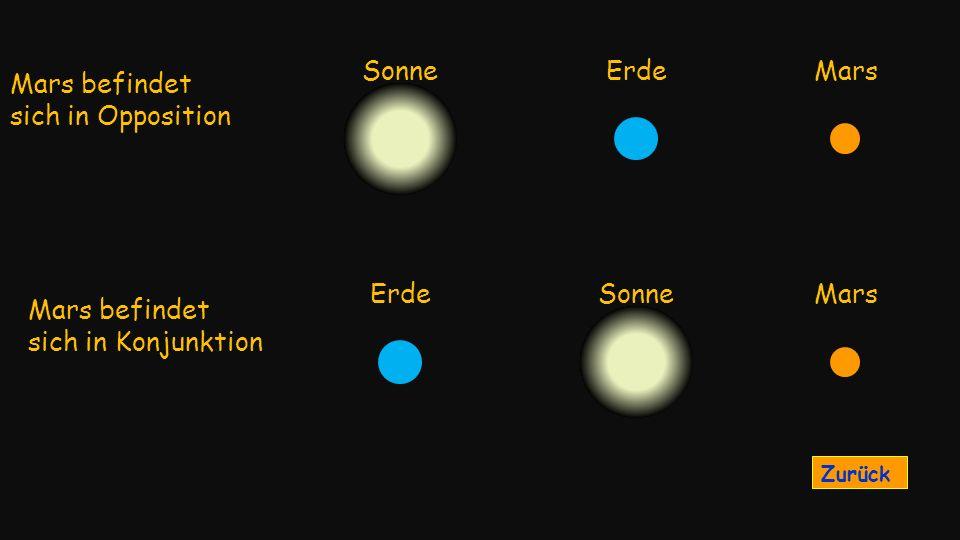 Sonne Erde Mars Mars befindet sich in Opposition Erde Sonne Mars