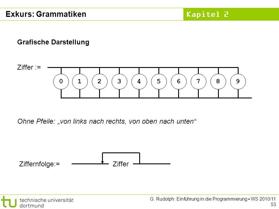 Exkurs: Grammatiken Grafische Darstellung Ziffer := 1 2 3 4 5 6 7 8 9