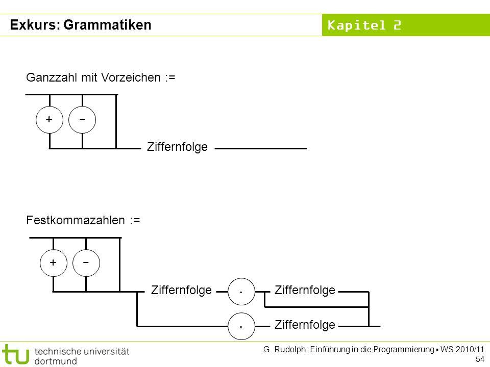 Exkurs: Grammatiken Ganzzahl mit Vorzeichen := + - Ziffernfolge