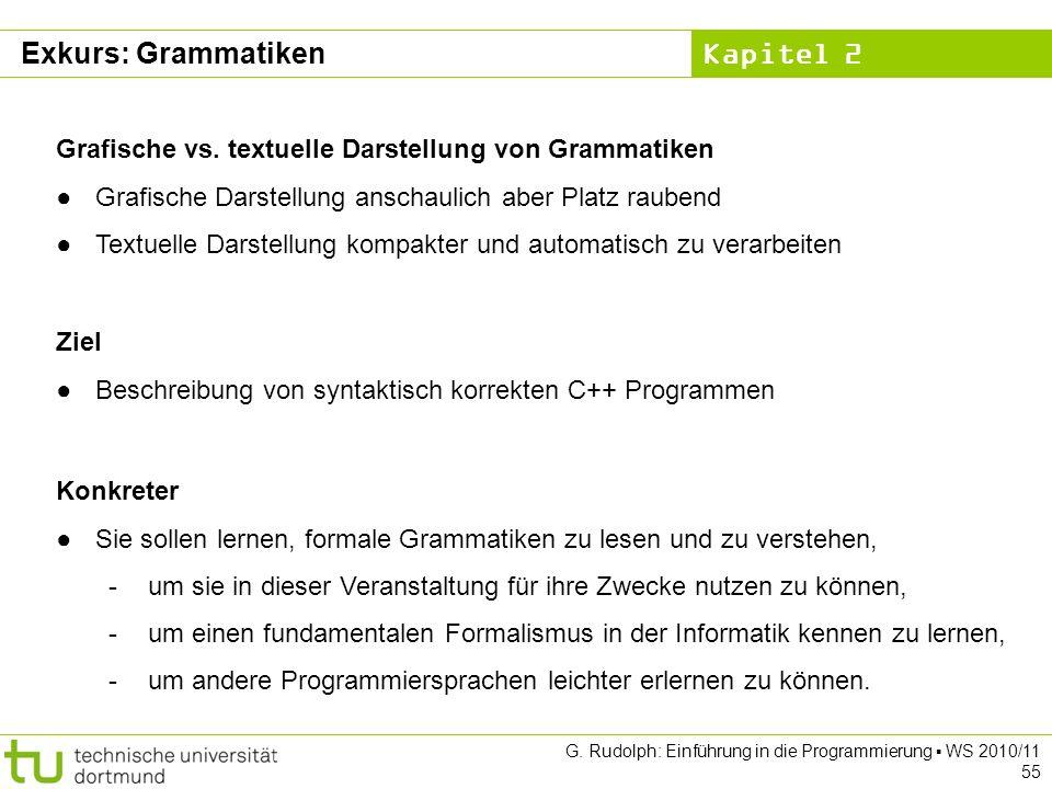 Exkurs: Grammatiken Grafische vs. textuelle Darstellung von Grammatiken. Grafische Darstellung anschaulich aber Platz raubend.