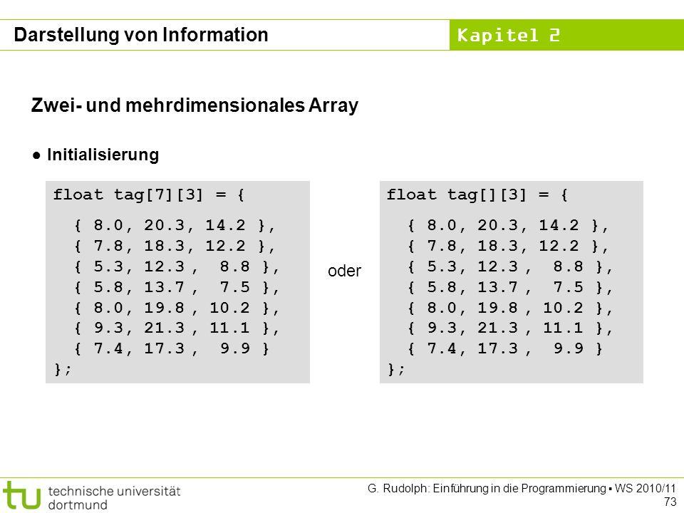 Darstellung von Information