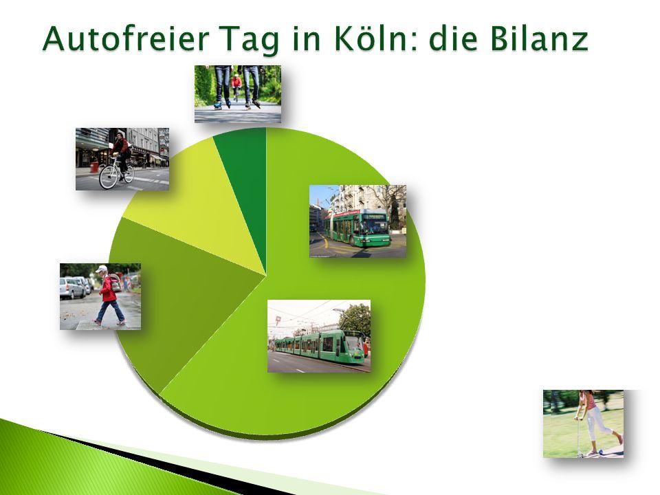 Autofreier Tag in Köln: die Bilanz