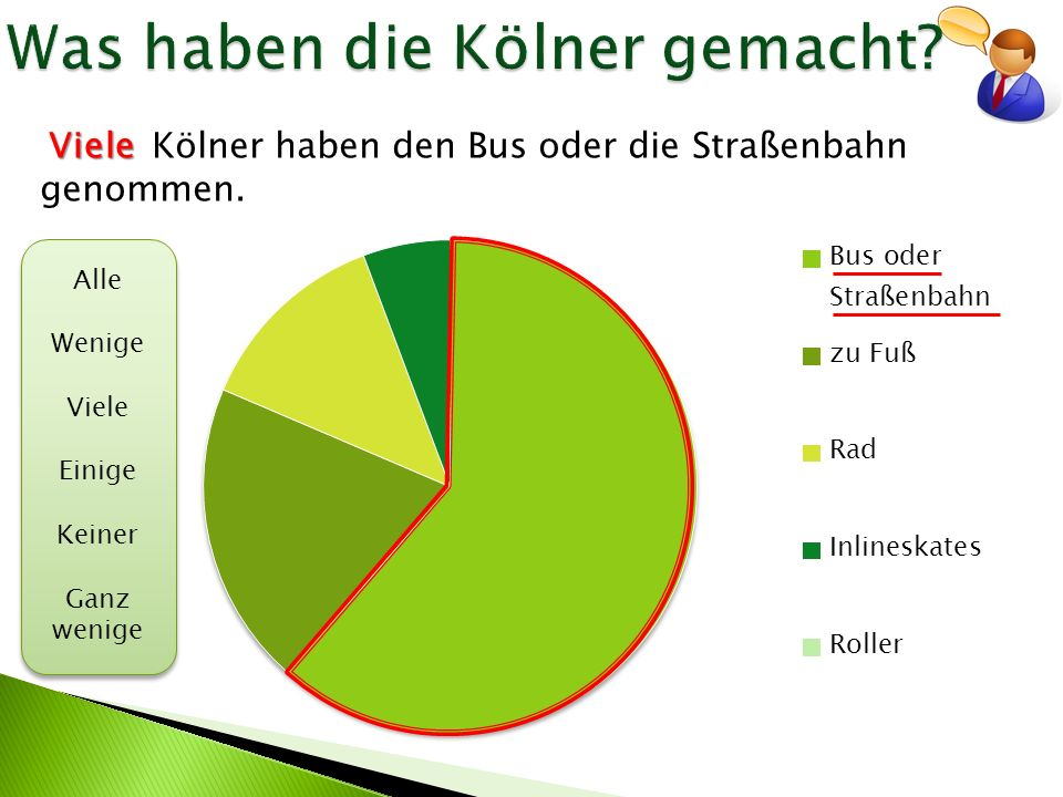 Was haben die Kölner gemacht