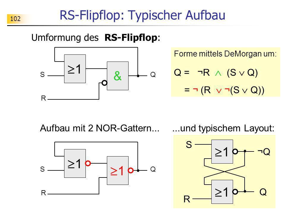 RS-Flipflop: Typischer Aufbau