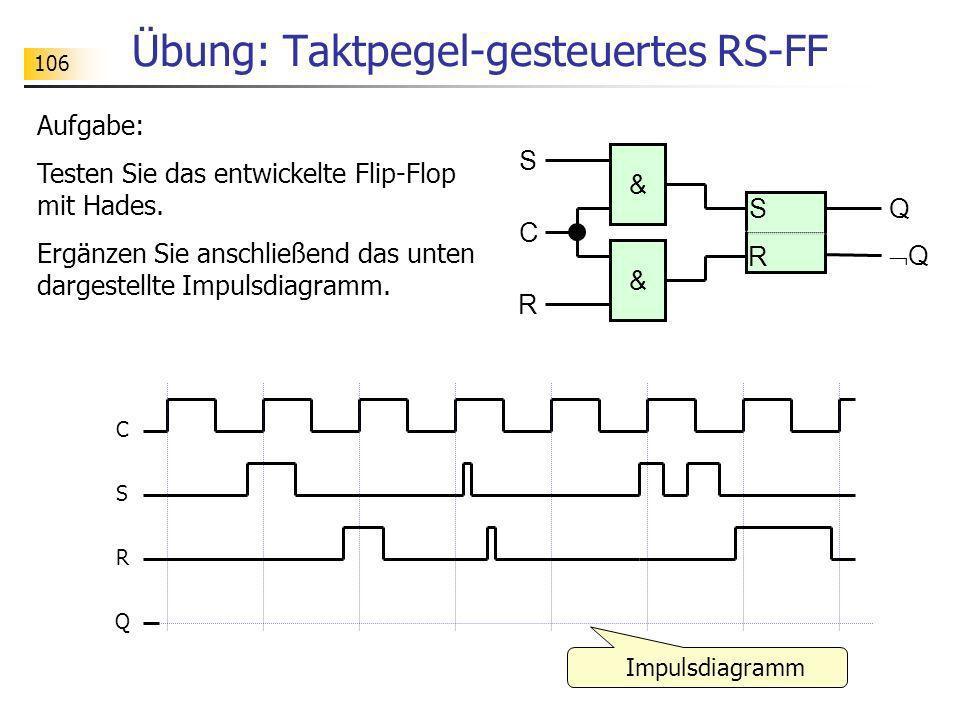 Übung: Taktpegel-gesteuertes RS-FF