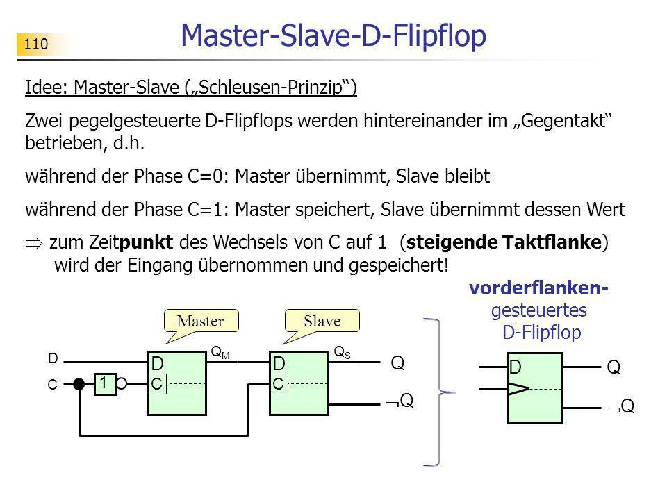 Master-Slave-D-Flipflop