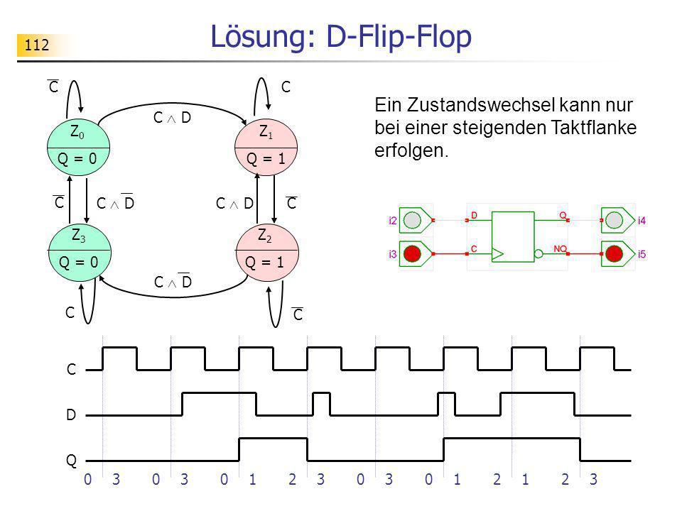 Lösung: D-Flip-Flop 112. C. C. Ein Zustandswechsel kann nur bei einer steigenden Taktflanke erfolgen.