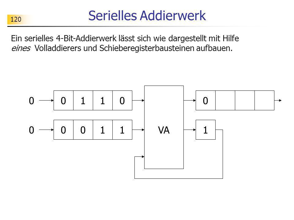 Serielles Addierwerk 1 1 1 1 VA 1