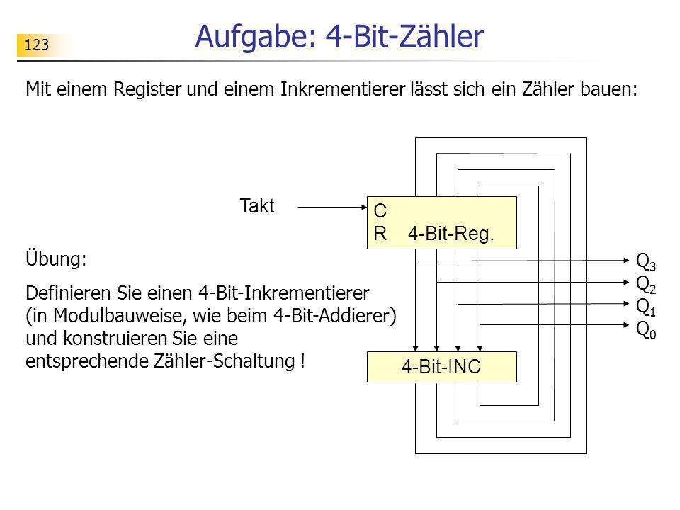 Aufgabe: 4-Bit-Zähler 123. Mit einem Register und einem Inkrementierer lässt sich ein Zähler bauen:
