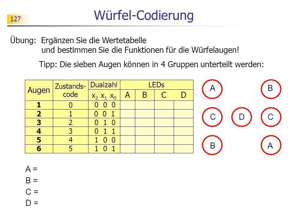 Würfel-Codierung 127. Übung: Ergänzen Sie die Wertetabelle und bestimmen Sie die Funktionen für die Würfelaugen!