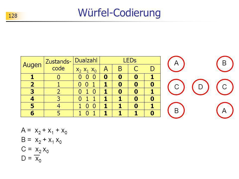 Würfel-Codierung Augen A B C D C B A A B C D A = x2 + x1 + x0