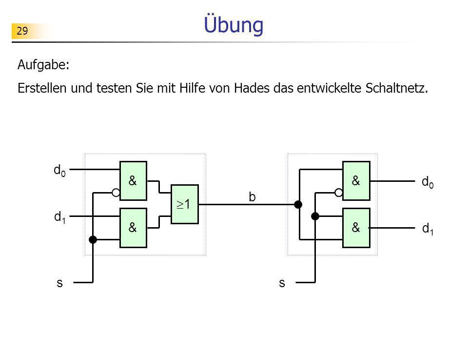 Übung 29. Aufgabe: Erstellen und testen Sie mit Hilfe von Hades das entwickelte Schaltnetz. d0. &