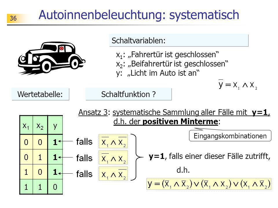 Autoinnenbeleuchtung: systematisch