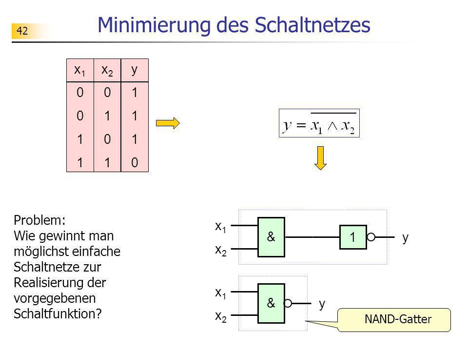 Minimierung des Schaltnetzes