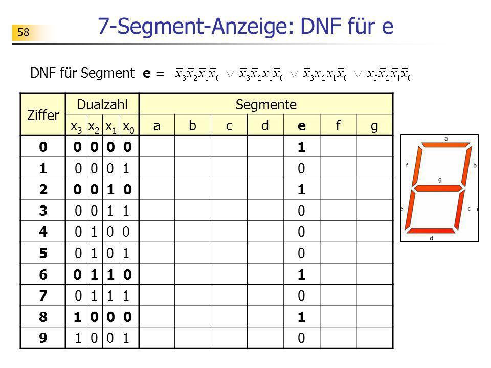 7-Segment-Anzeige: DNF für e