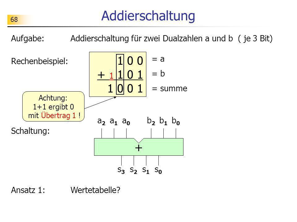 Achtung: 1+1 ergibt 0 mit Übertrag 1 !