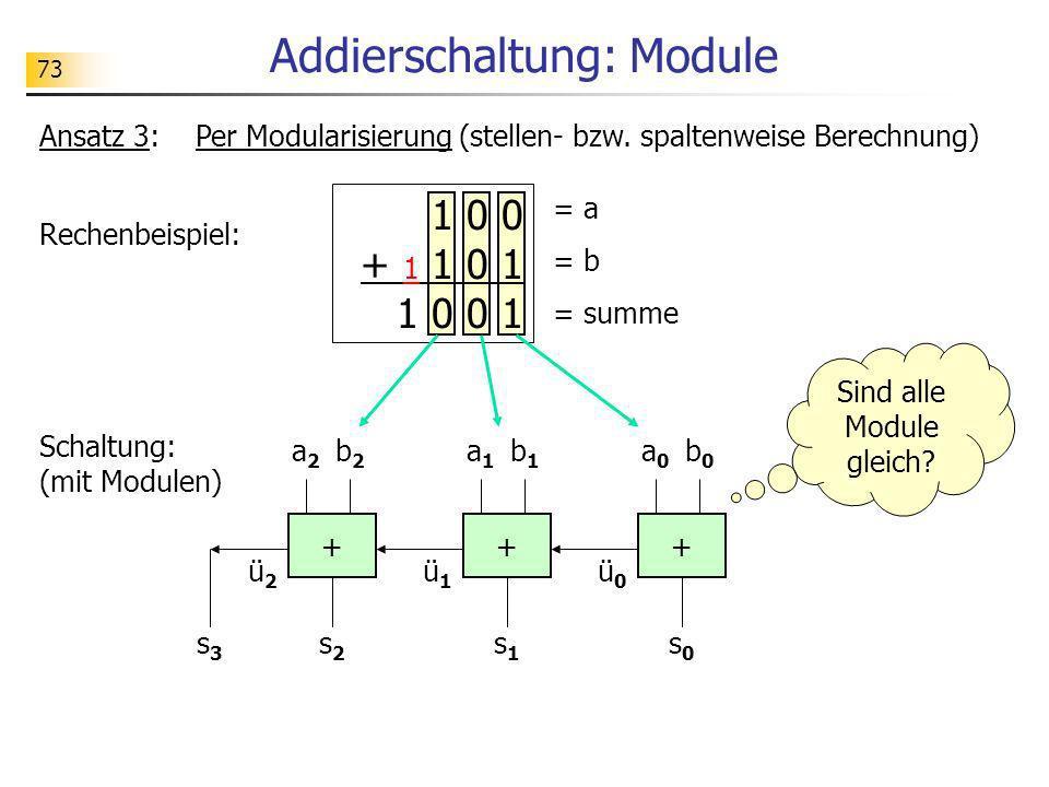 Addierschaltung: Module