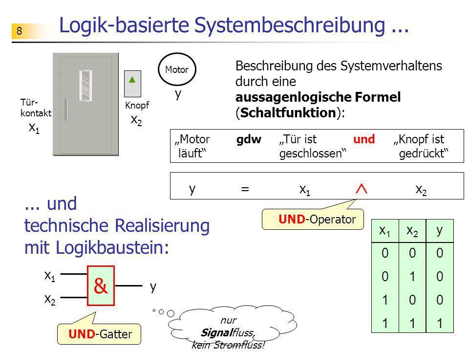 Logik-basierte Systembeschreibung ...