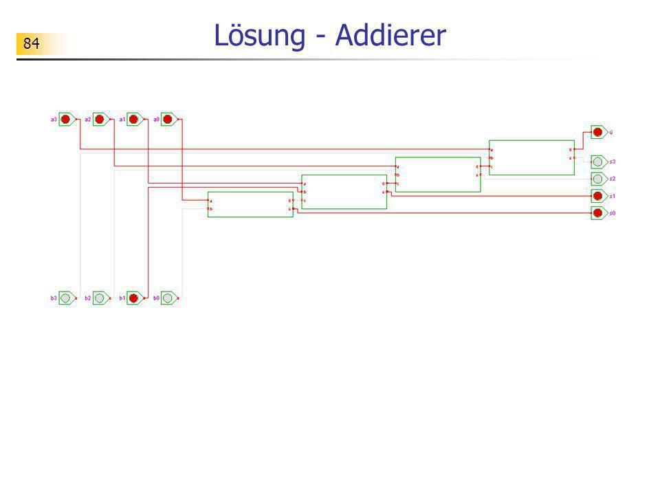 Lösung - Addierer 84