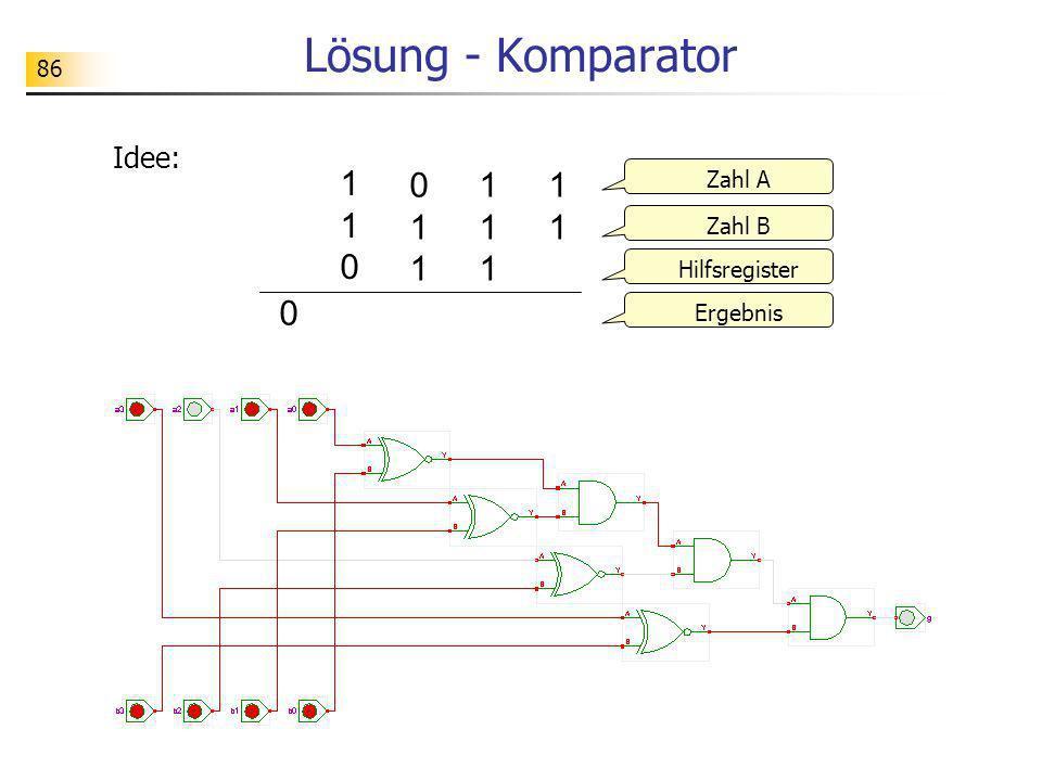 Lösung - Komparator 1 1 0 0 1 1 1 1 1 1 1 Idee: 86 Zahl A Zahl B