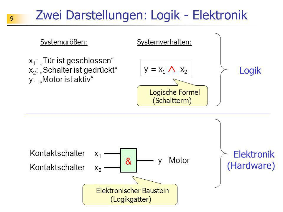 Zwei Darstellungen: Logik - Elektronik